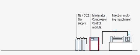 Compressor-Control-Module.jpg
