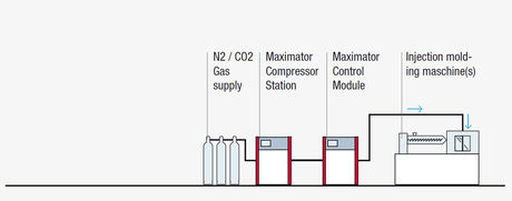 Compressor-Station-and-Control-Module.jpg