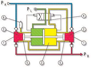 Modell Kompressoren